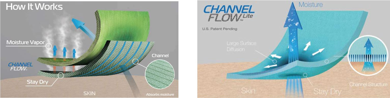 channel-flow